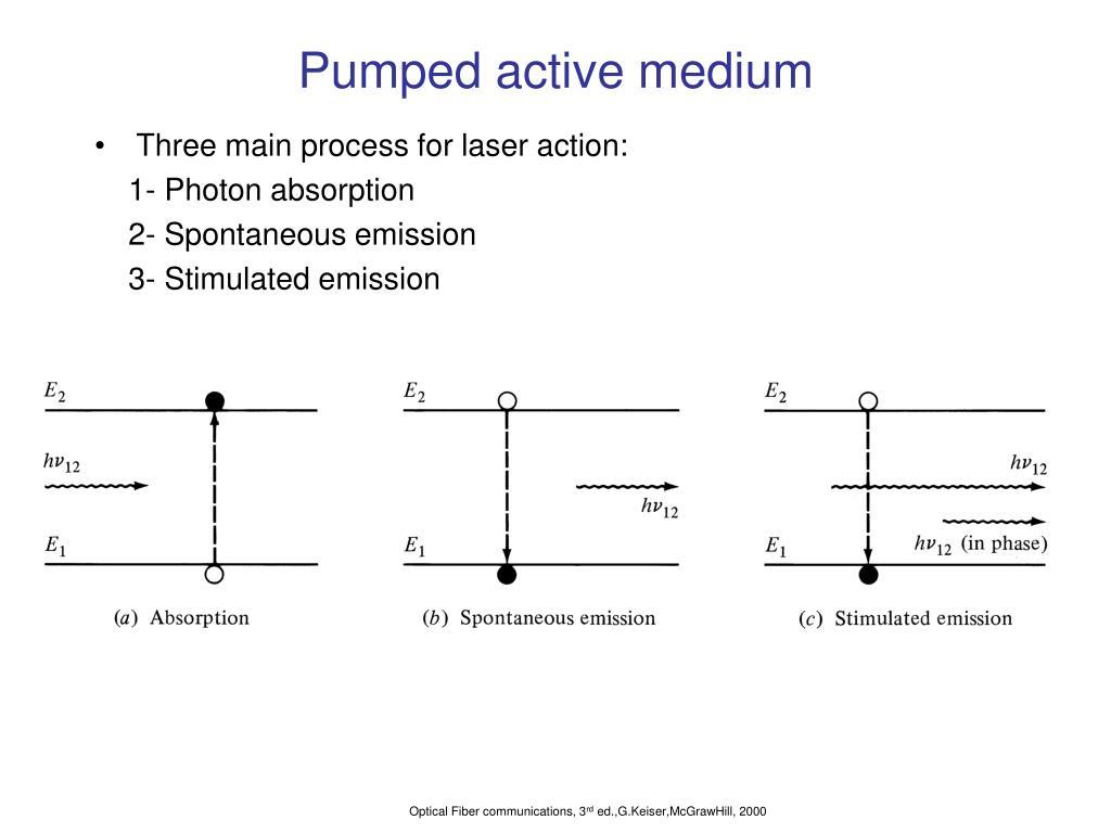 Pumped active medium