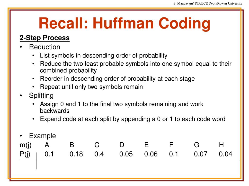 Recall: Huffman Coding