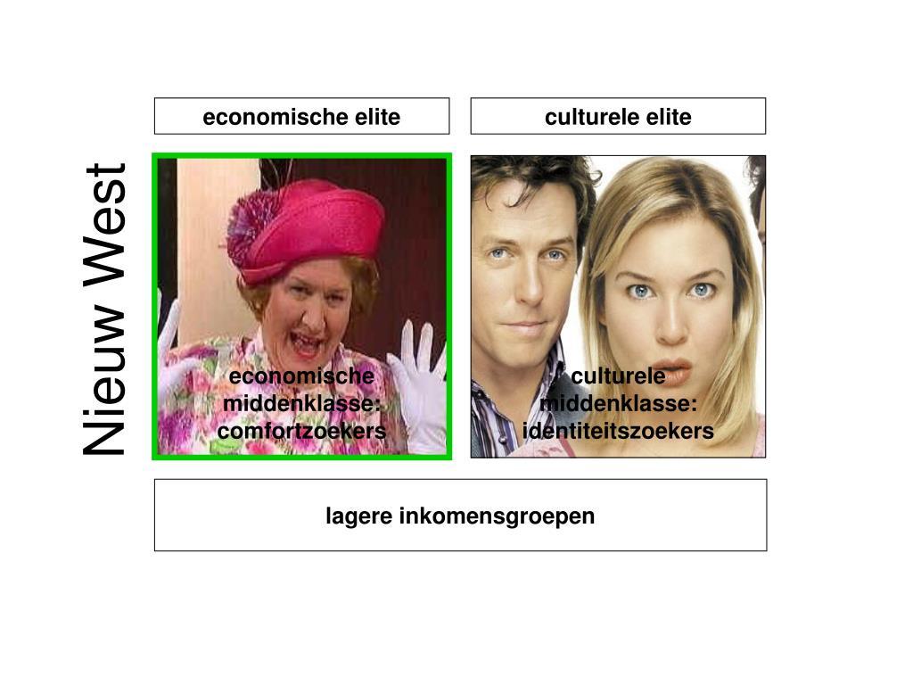economische elite