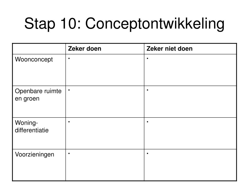Stap 10: Conceptontwikkeling