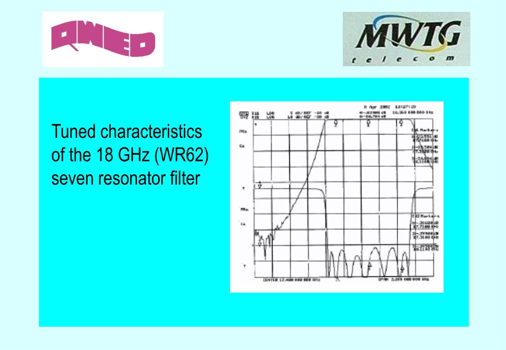 Tuned characteristics of the 18 GHz (WR62) seven resonator filter