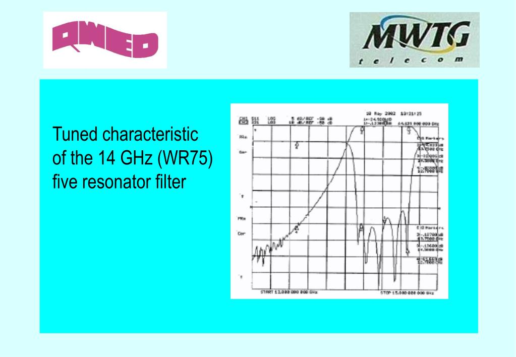 Tuned characteristic of the 14 GHz (WR75) five resonator filter
