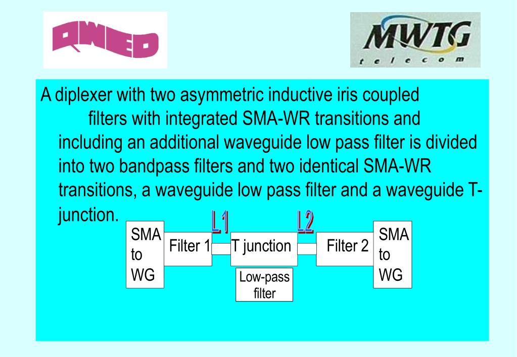 A diplexer with two asymmetric inductive iris coupled filters with integrated SMA-WR transitions and including an additional waveguide low pass filter is divided into two bandpass filters and two identical SMA-WR transitions, a waveguide low pass filter and a waveguide T-junction.