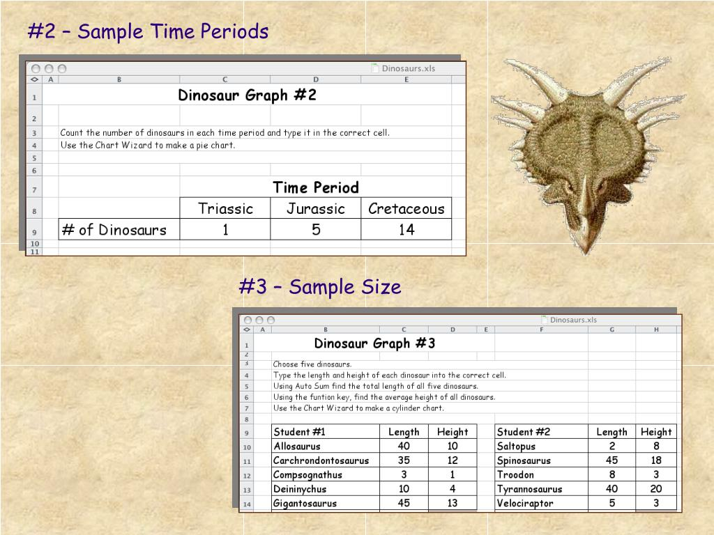 #2 – Sample Time Periods