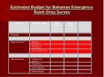 estimated budget for bahamas emergency room drug survey