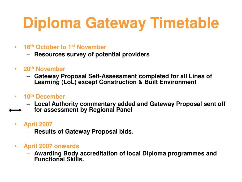 Diploma Gateway Timetable
