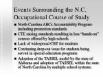events surrounding the n c occupational course of study