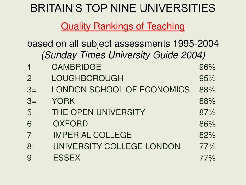 BRITAIN'S TOP NINE UNIVERSITIES