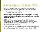 us public opinion poll results 2003