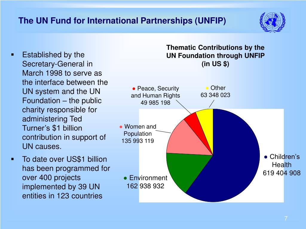 The UN Fund for International Partnerships (UNFIP)