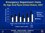 emergency department visits by age and race united states 2001