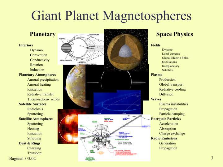 Giant planet magnetospheres3
