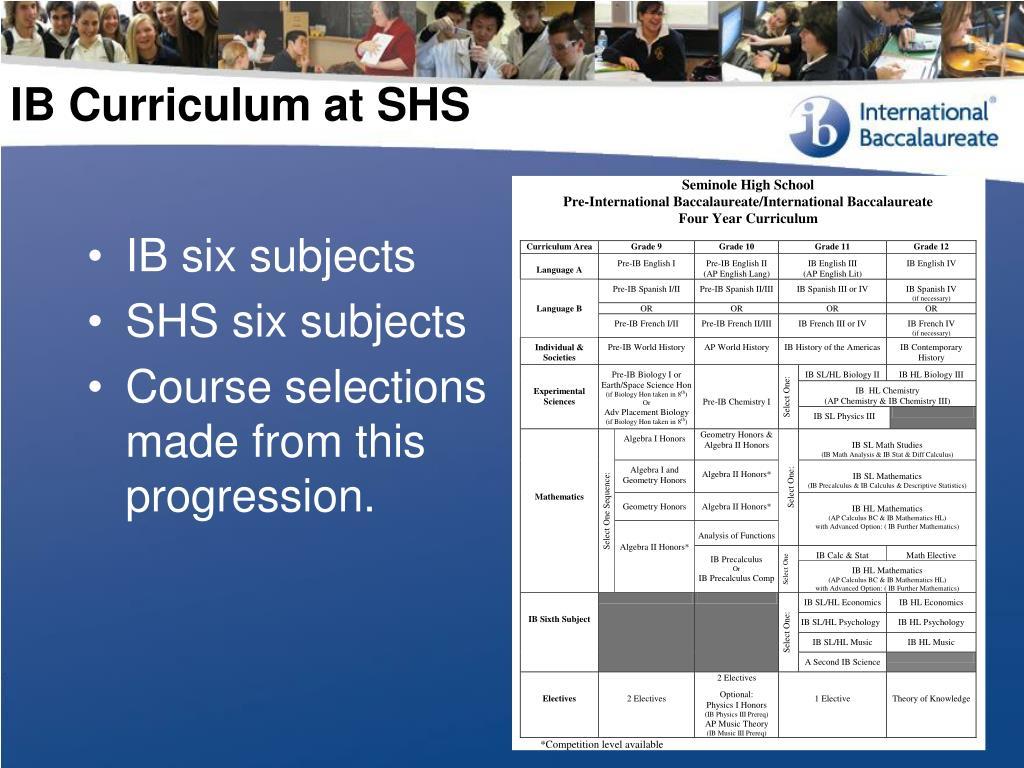 IB Curriculum at SHS