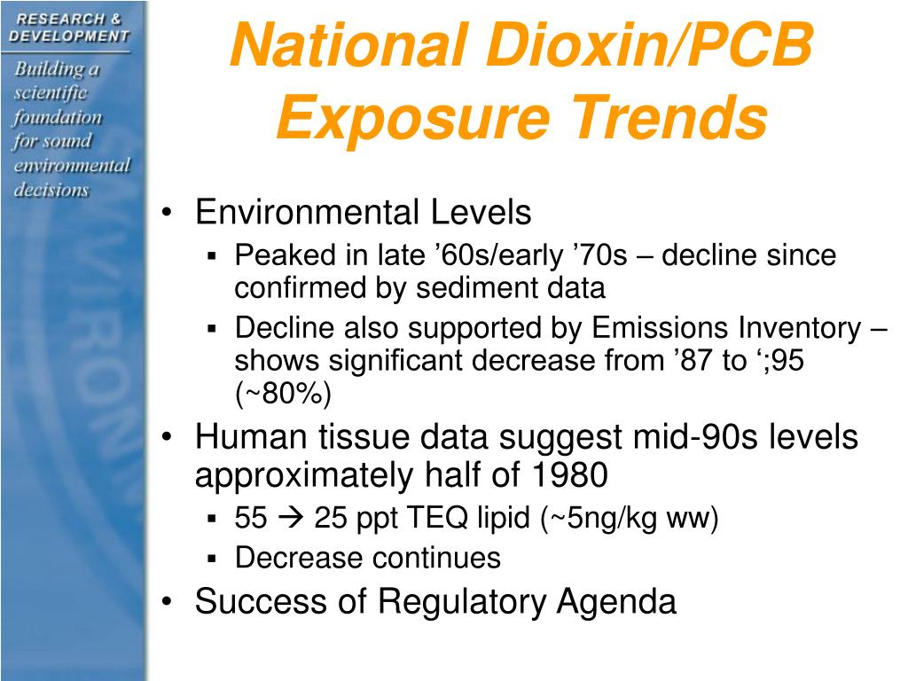 National Dioxin/PCB Exposure Trends