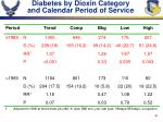 diabetes by dioxin category and calendar period of service