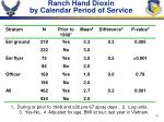 ranch hand dioxin by calendar period of service41