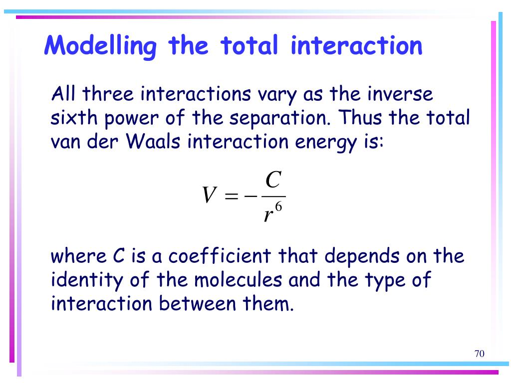 Modelling the total interaction