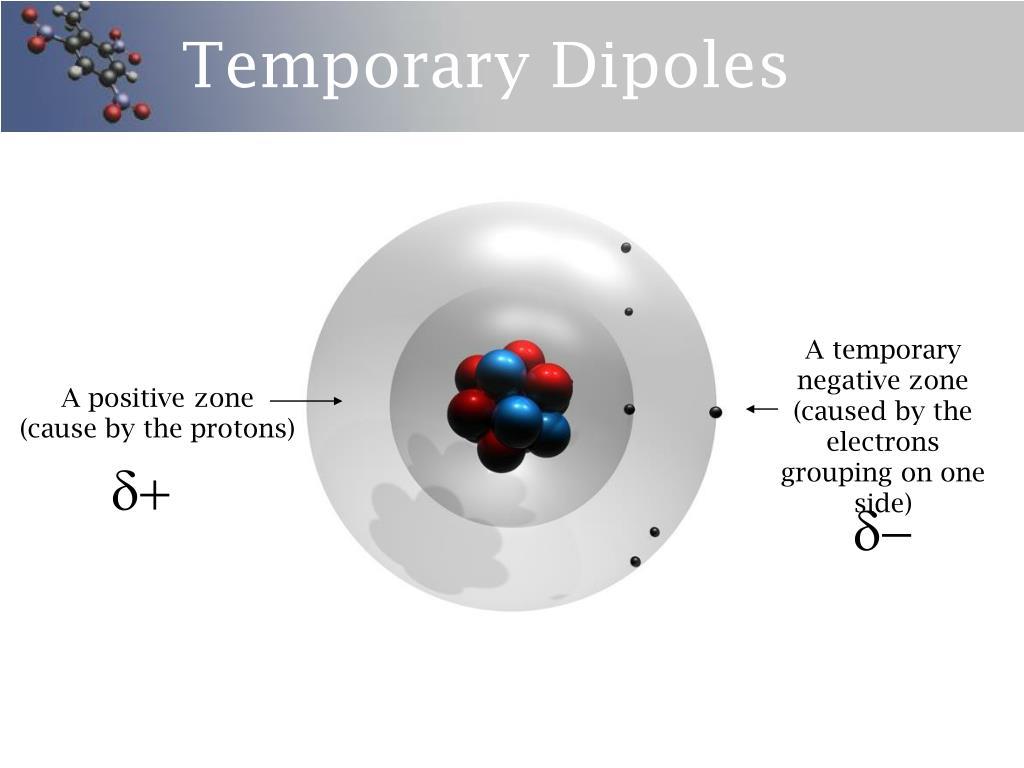 Temporary Dipoles