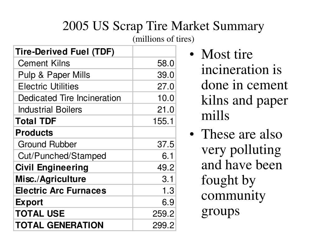 2005 US Scrap Tire Market Summary