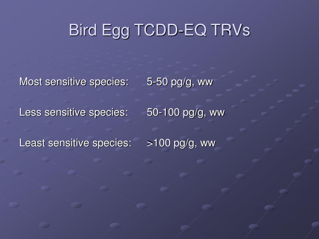 Bird Egg TCDD-EQ TRVs