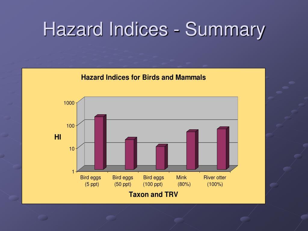 Hazard Indices - Summary