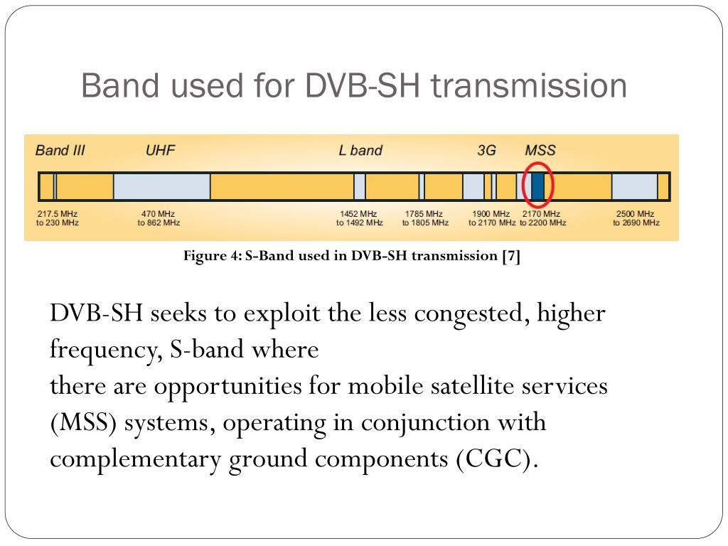 Band used for DVB-SH transmission