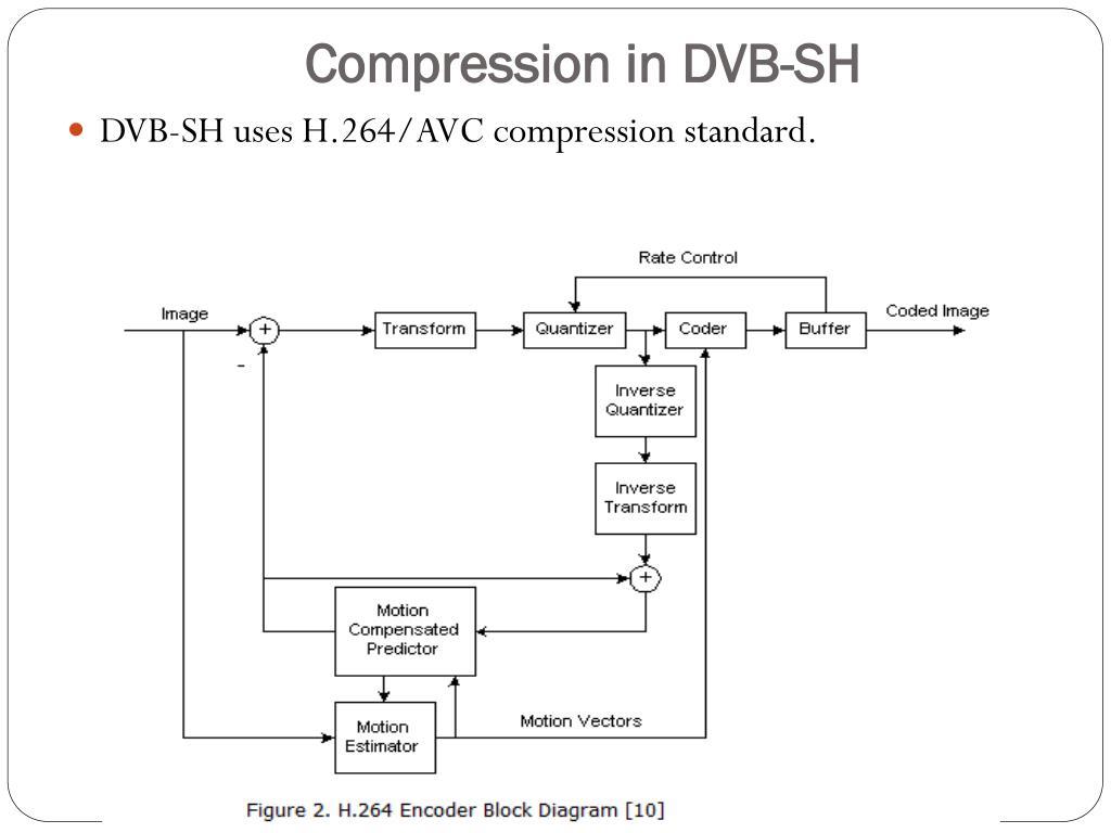 Compression in DVB-SH