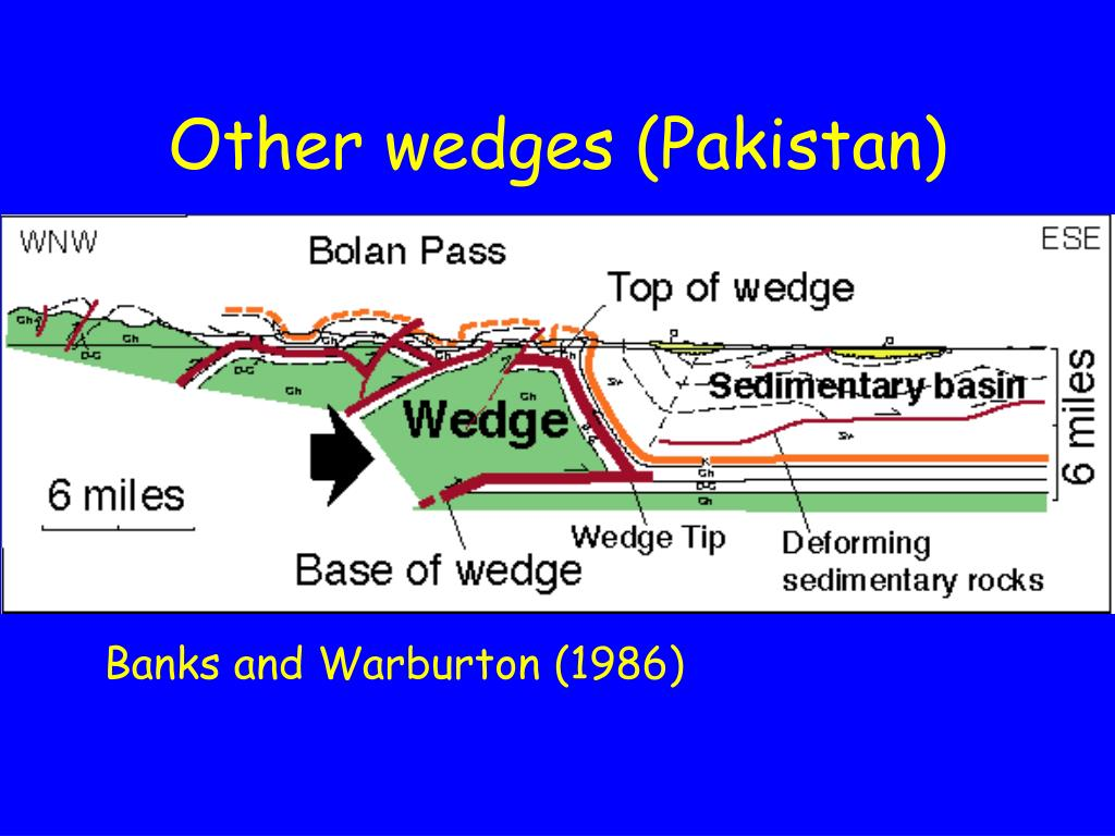 Other wedges (Pakistan)