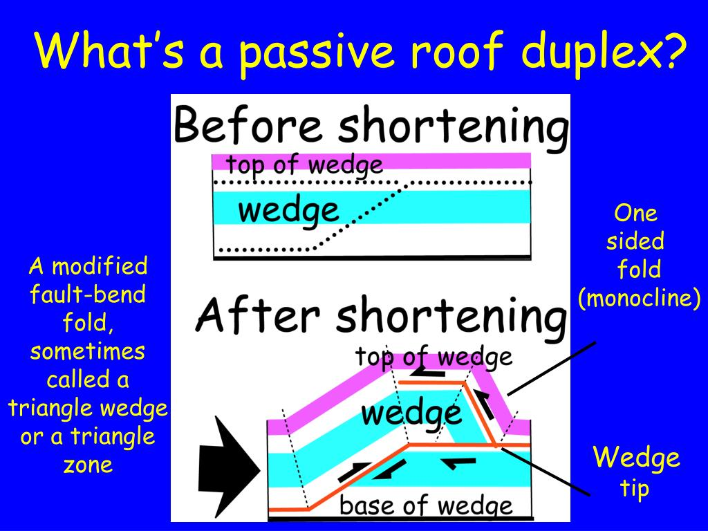 What's a passive roof duplex?