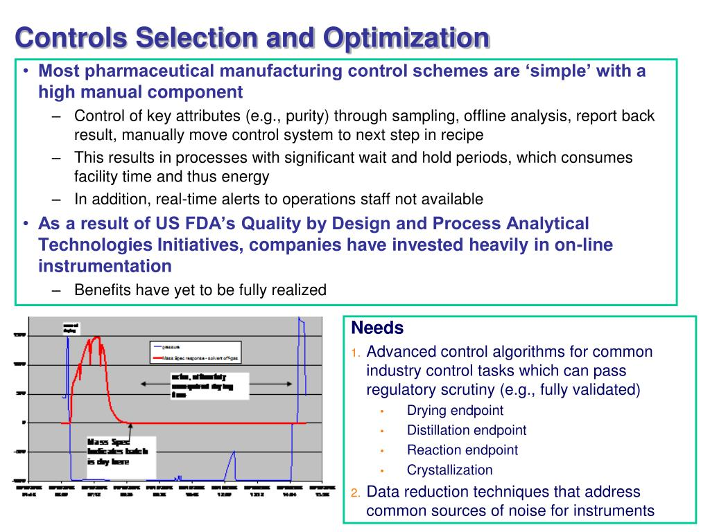 Controls Selection and Optimization