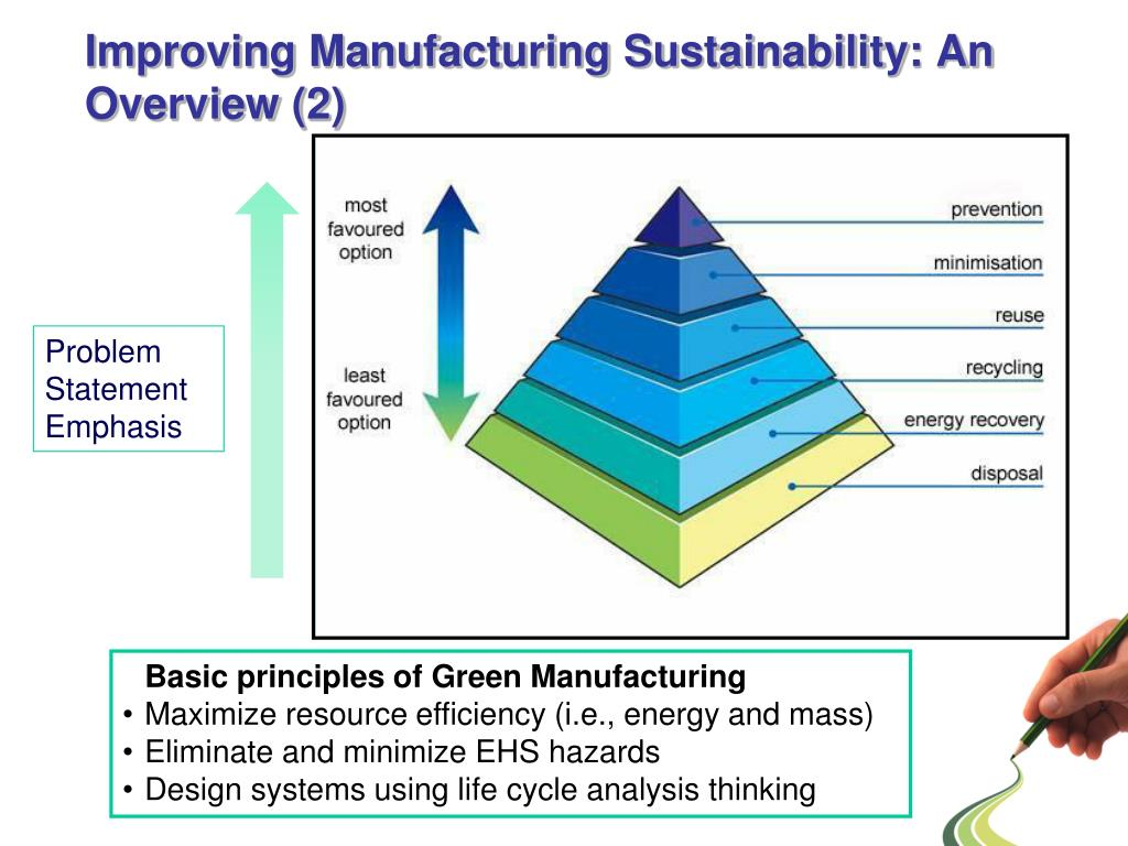 Improving Manufacturing Sustainability: An Overview (2)
