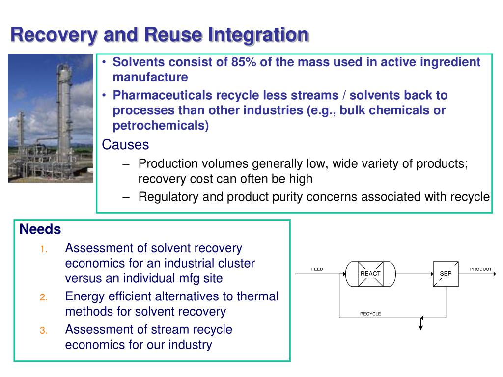Recovery and Reuse Integration