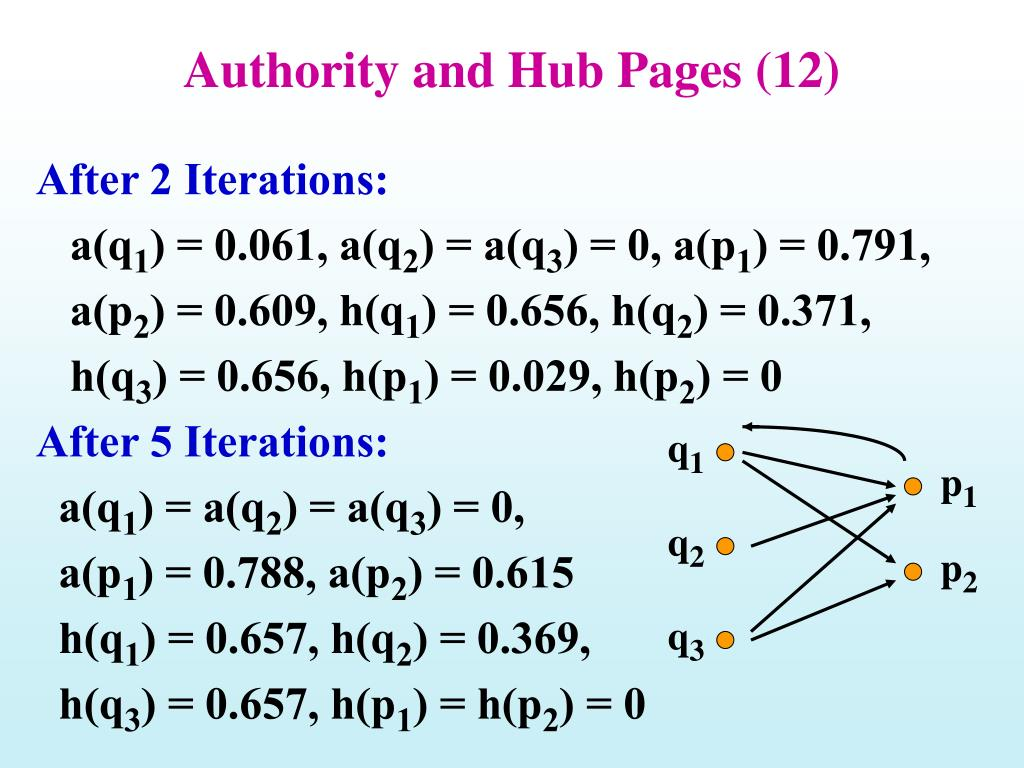 Authority and Hub Pages (12)