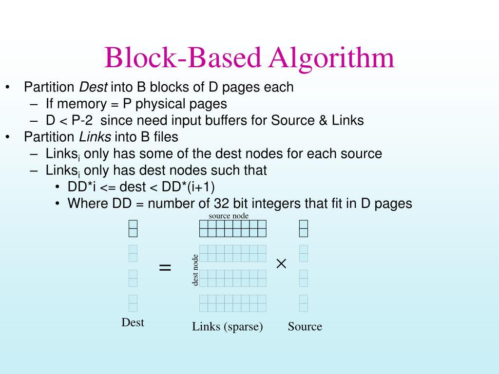 Block-Based Algorithm