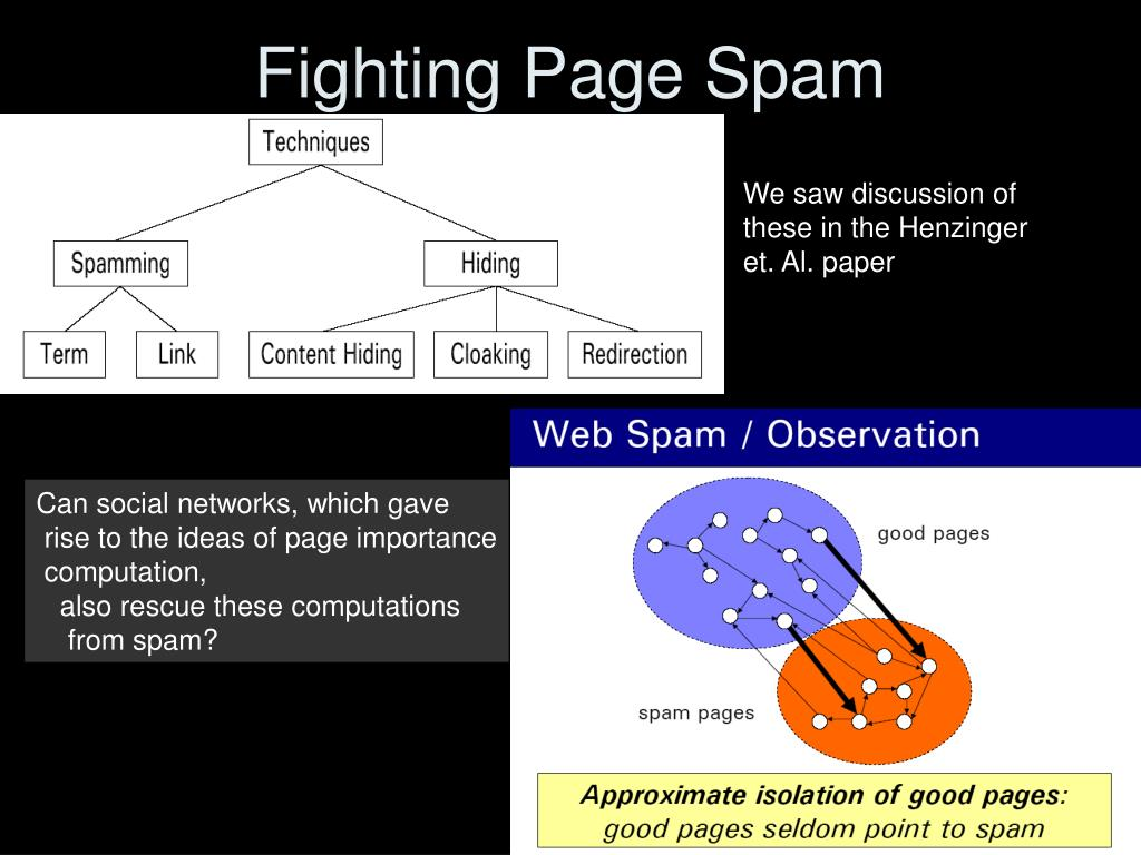 Fighting Page Spam