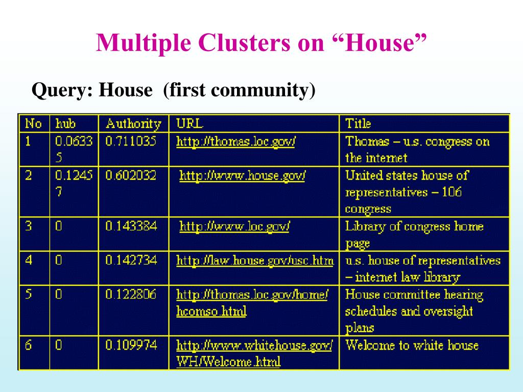 """Multiple Clusters on """"House"""""""