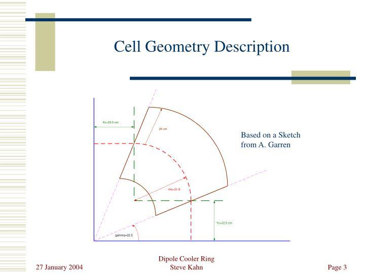 Cell geometry description