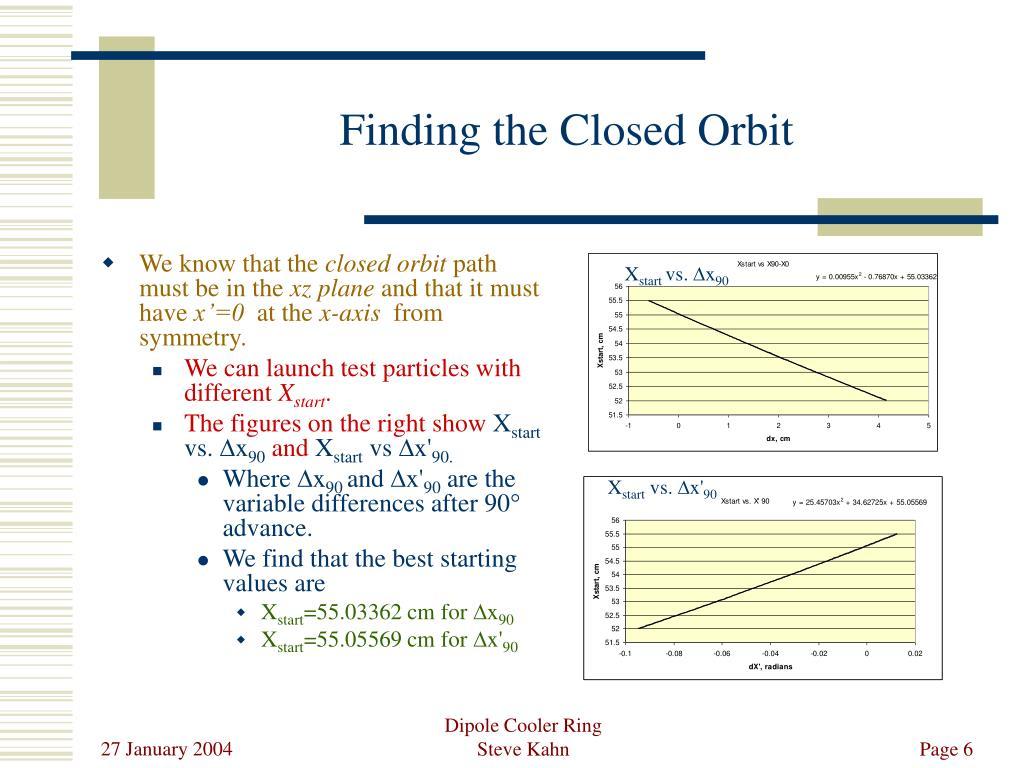 Finding the Closed Orbit