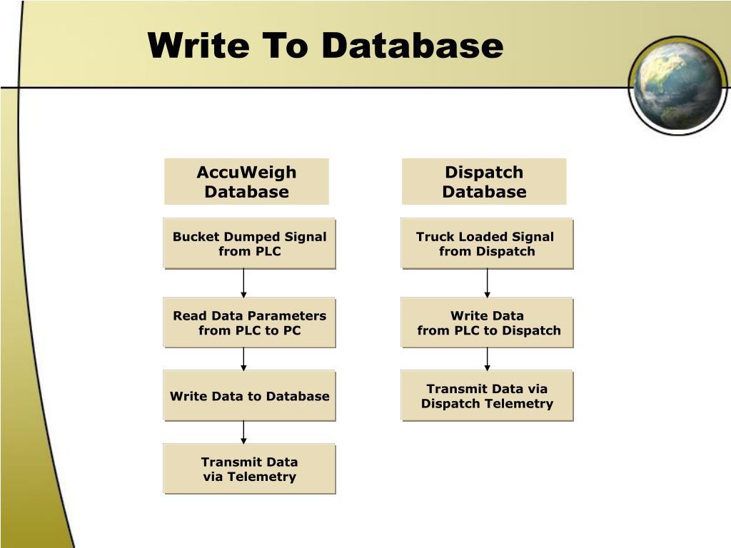 Write To Database