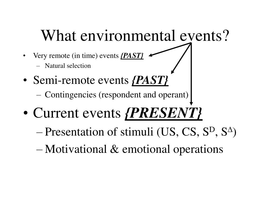 What environmental events?