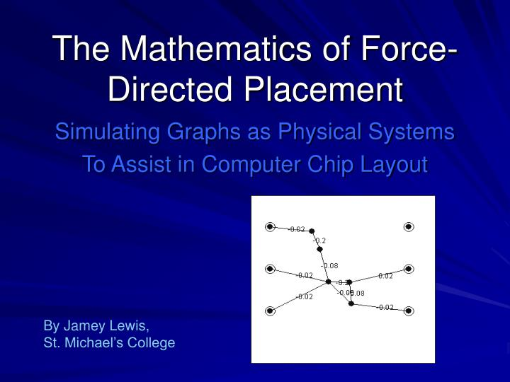 The mathematics of force directed placement