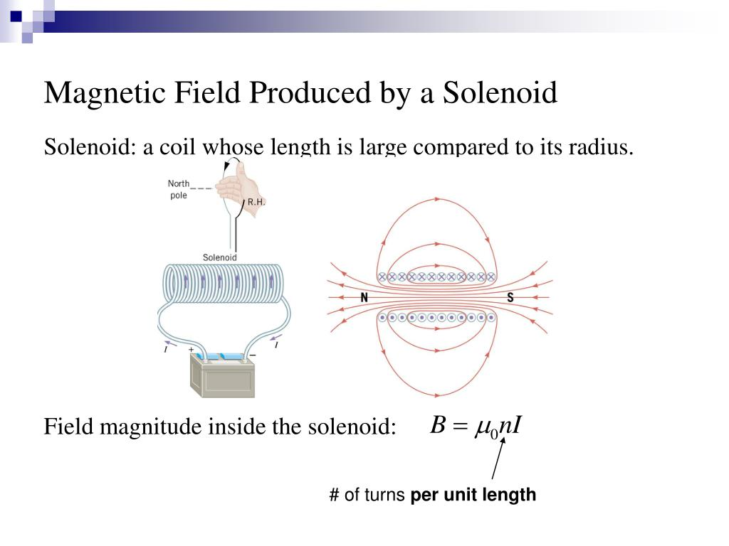Magnetic Field Produced by a Solenoid