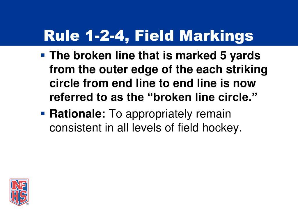Rule 1-2-4, Field Markings
