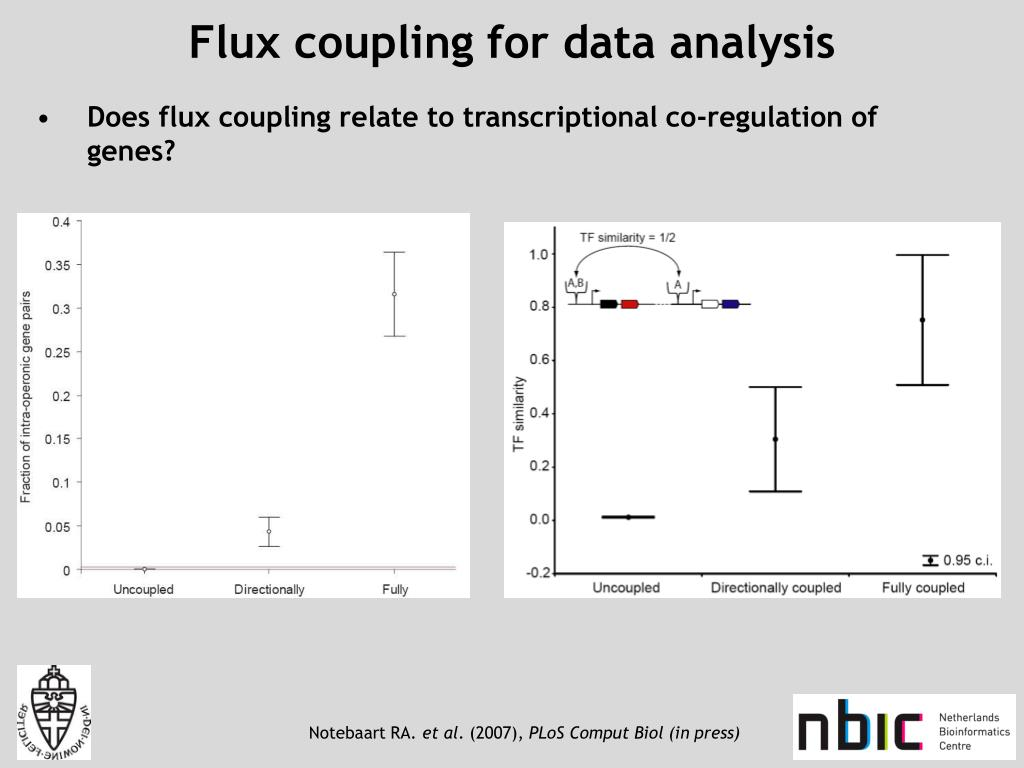 Flux coupling for data analysis