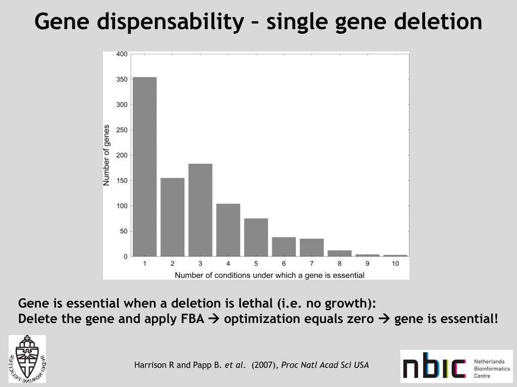 Gene dispensability –