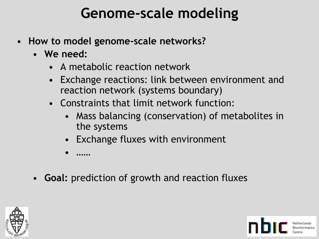 Genome-scale modeling