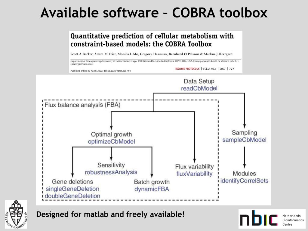 Available software – COBRA toolbox