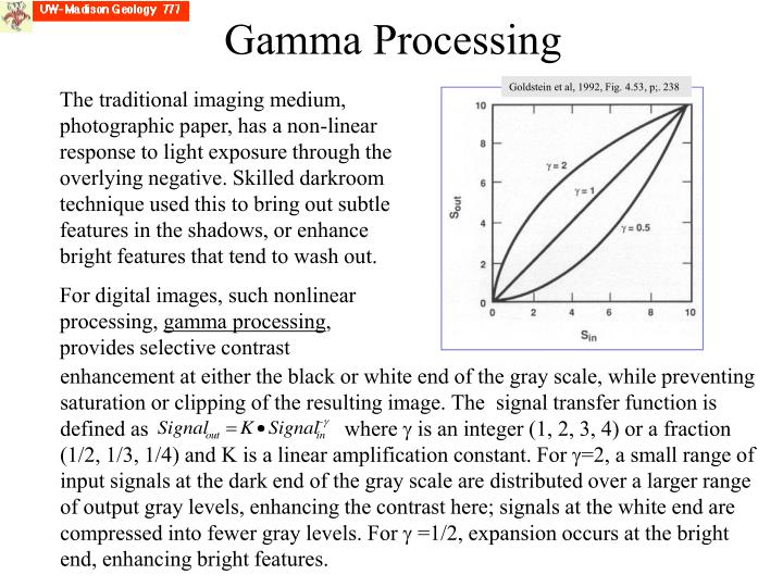 Goldstein et al, 1992, Fig. 4.53, p;. 238