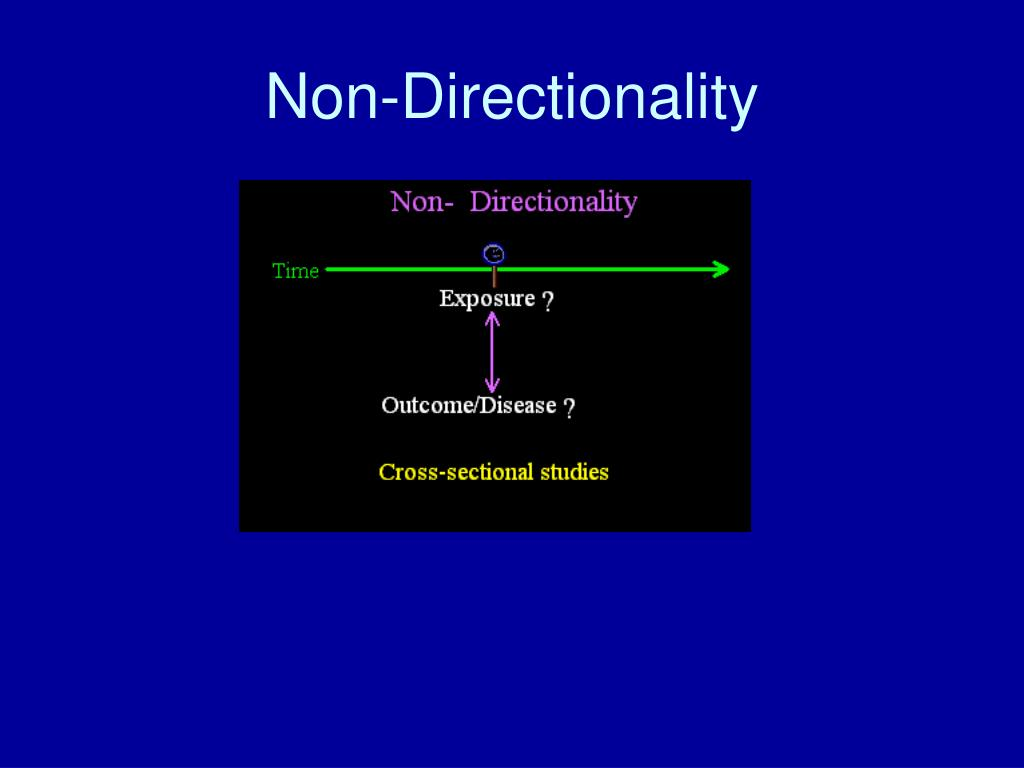 Non-Directionality