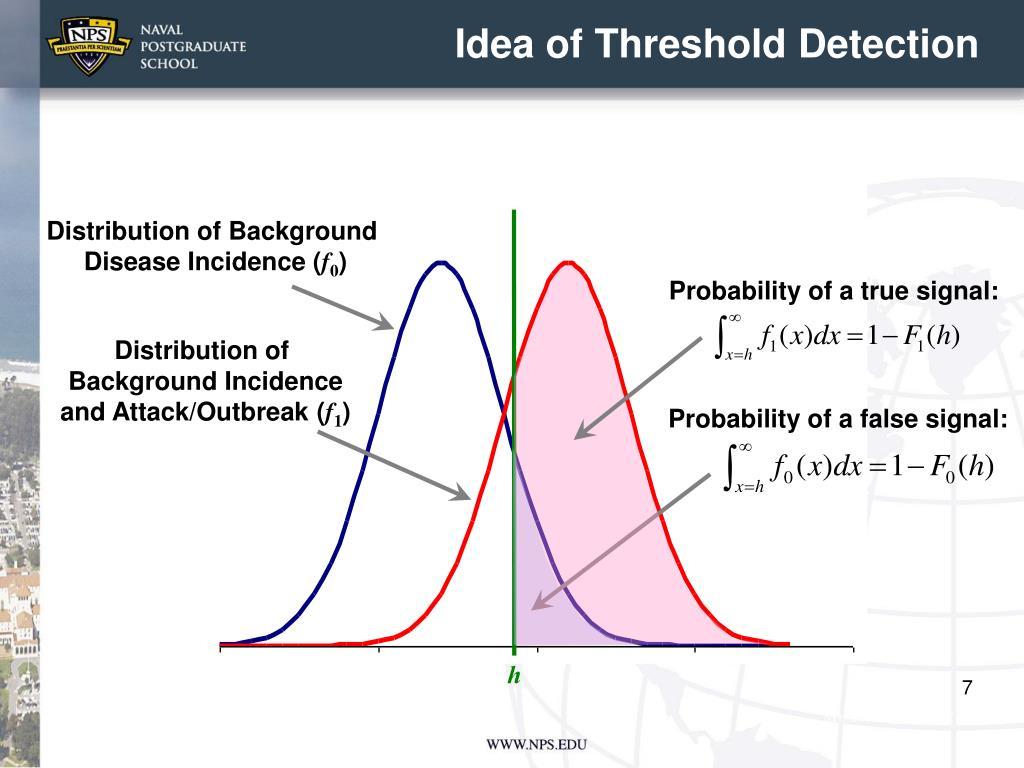 Idea of Threshold Detection